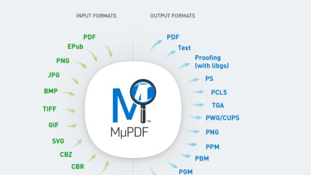 MuPDF for Windows 10 Screenshot 1